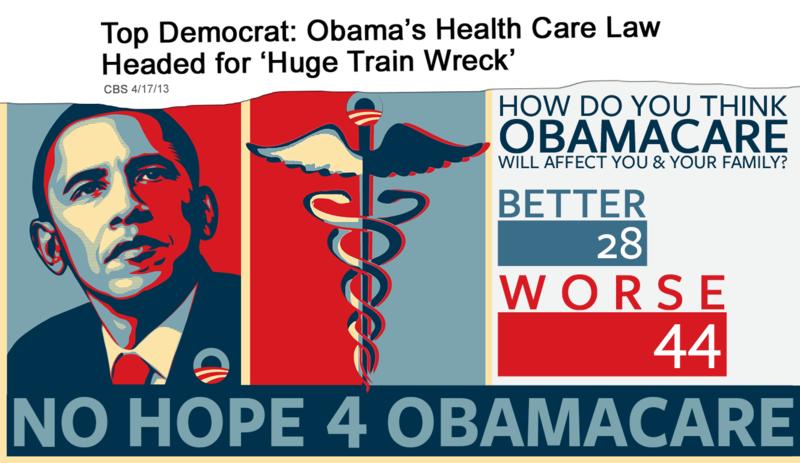 Obamacare-Trainwreck_Small